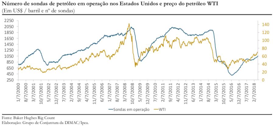 CC39_Economia Mundial_gráfico