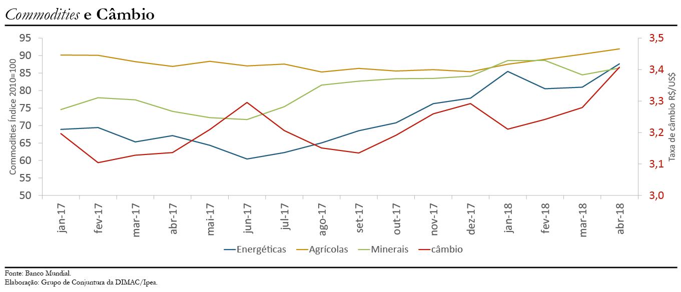 CC39_Inflação_gráfico 7