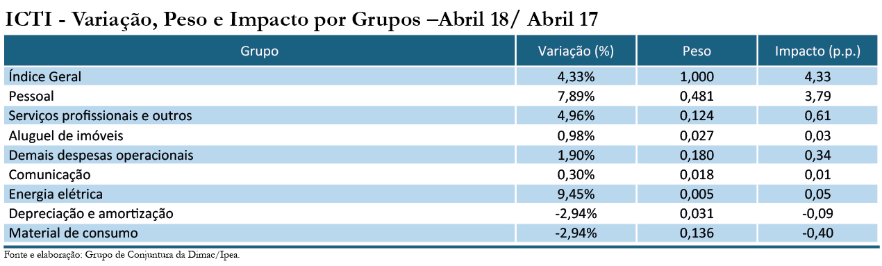 Tabela 2_abr2018