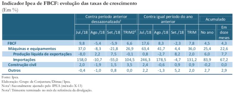 CC41_Atividade-PIB_tabela 5