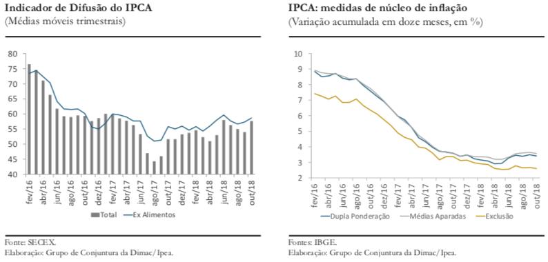 CC41_Inflação_gráficos