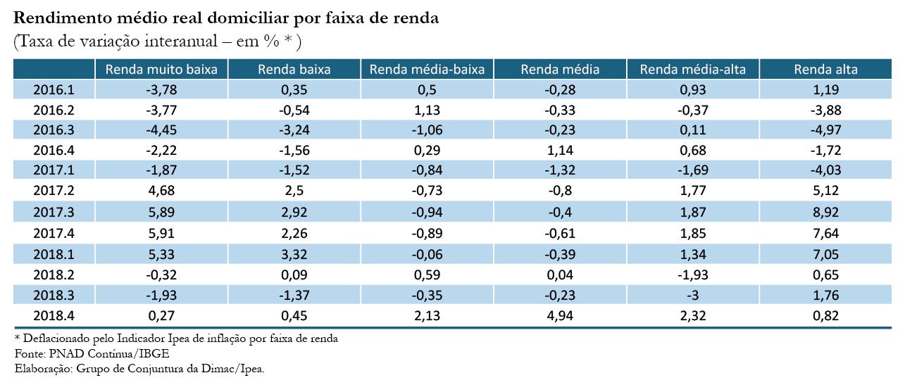 CC42_Mercado de trabalho_tabela