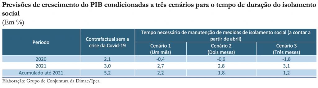 CC46_Visão Geral_tabela