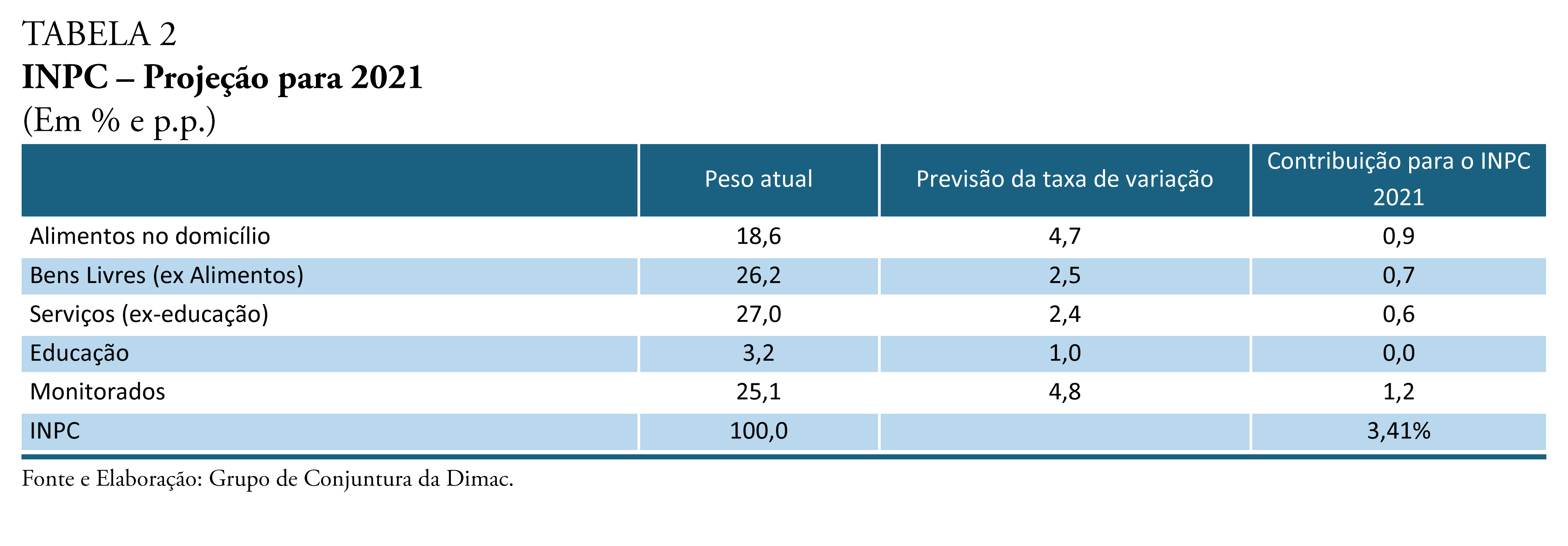 Tabela 2_CC50
