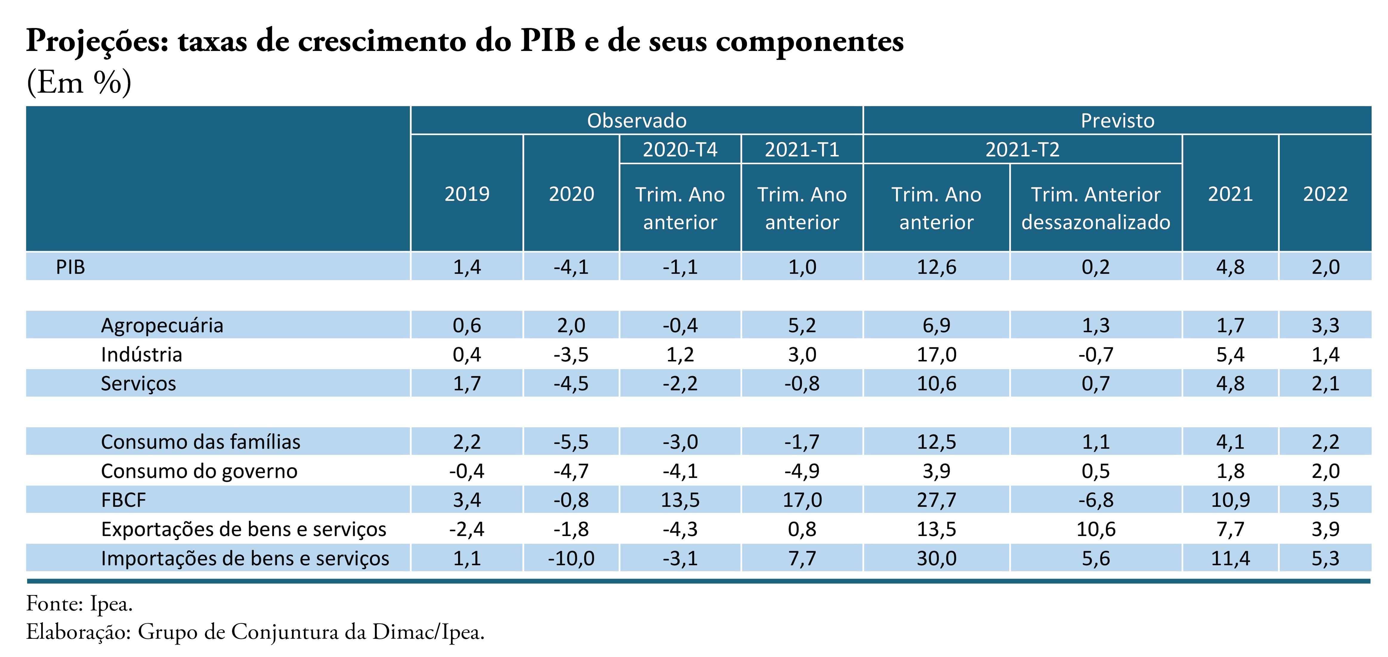 210827_cc_52_nota_19_atividade_economica.pdf_tabela