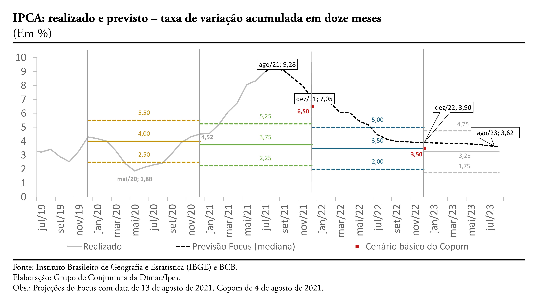 Gráfico 1 _nota17_jul21