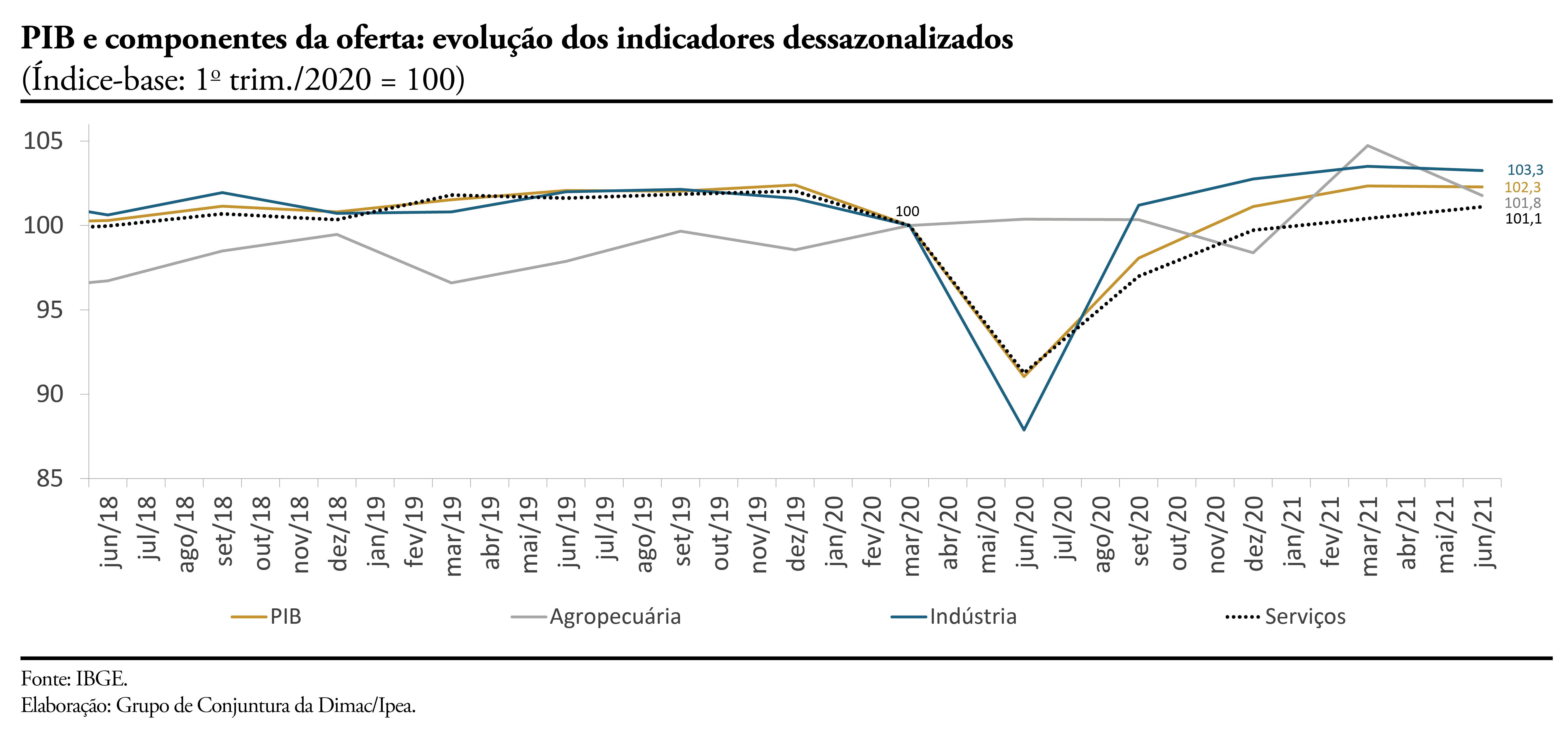 Gráfico_v1
